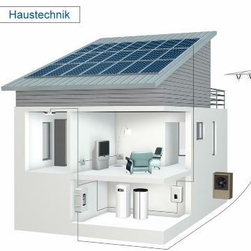 Modernste Haustechnik